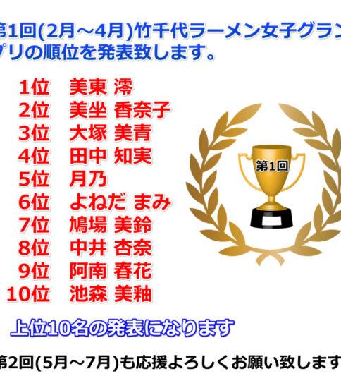 第1回竹千代ラーメン女子グランプリ上位10名発表