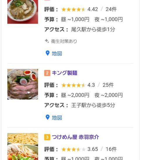 Yahoo!ロコ 東京都北区で1位になりました ご支援ご鞭撻有り難うございました