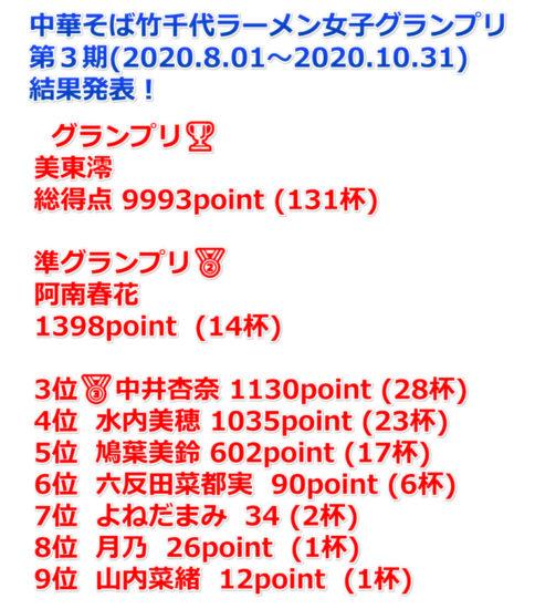 中華そば竹千代ラーメン女子グランプリ第3期結果発表!